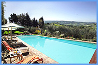 Swimming pool with view over the Chianti Classico landscape